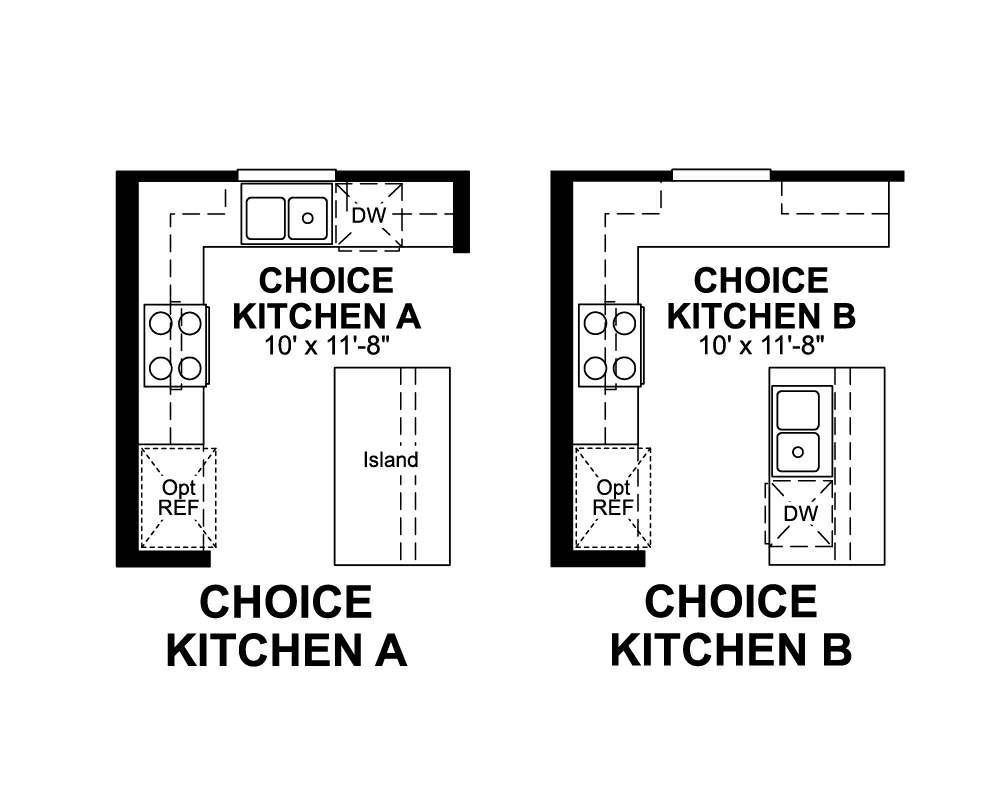 Choice Options